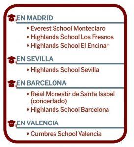 ColegiosRC_gráfico
